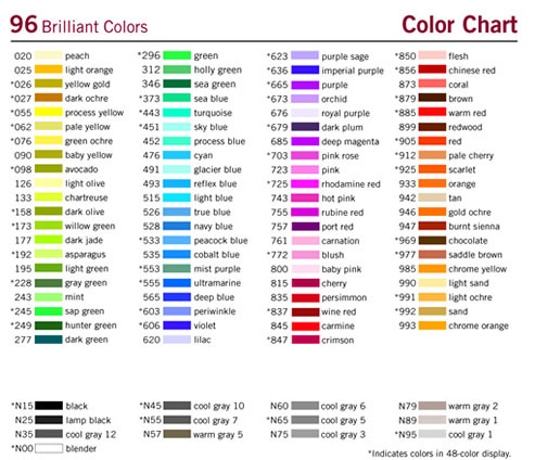 View Color Charts Du All Art Drafting Supply